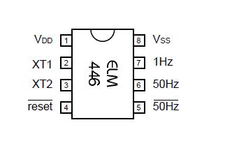 IC ELM446