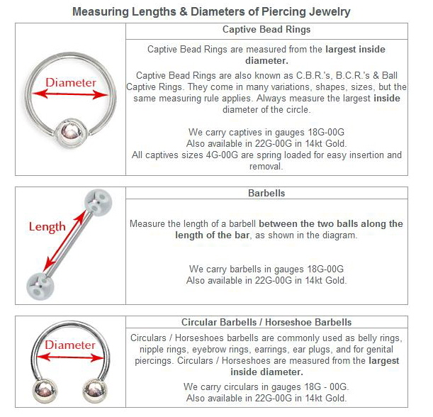 Prodigal Gauges Body Jewelry And Adornments Size Charts And Other