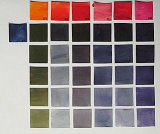585 Azul indantreno 211 anaranjado cadmio 303 rojo camio claro 306 rojo cadmio oscuro 321 laca garanza permanente clara 336 laca permanente clara 366 rosa quinacridona