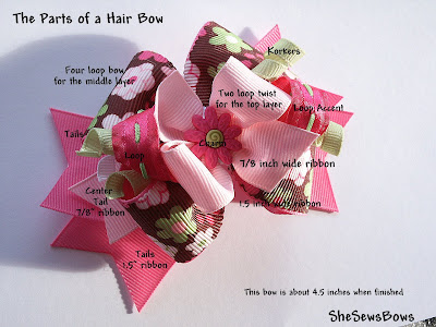 Bows and parting - part of the play. From the comet in the hands of the viewer should stay tail 16