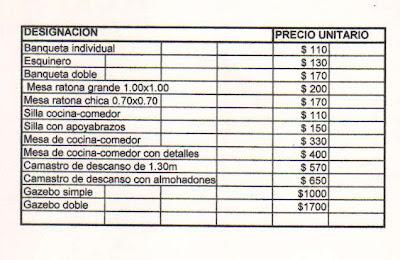 Lista de precios muebles hd 1080p 4k foto for Muebles de comedor precios