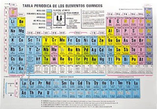 Notibar ciencias la tabla peridica tiene nuevo elemento ciencias la tabla peridica tiene nuevo elemento urtaz Choice Image