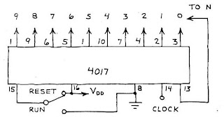 electronic computer circuit counter to n and halt by ic 4017 rh electro87expert blogspot com Divide by 2 Counter Truth Table 4-Bit Counter
