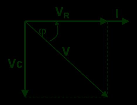 Karangan yang bermanfaat arus bolak balik jika gabungan seri antara resistor r dengan kapasitor c dipasang pada sumber tegangan bolak balik maka tegangan kapasitor vc tertinggal oleh arus i dengan ccuart Image collections