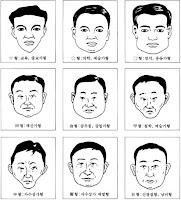 Gambar Pria Idaman Ciri-ciri tipe pria dilihat dari bentuk wajah
