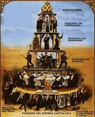 Explotación del Sistema Capitalista-Neoliberal.