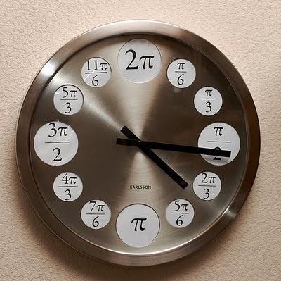 reloj radianes
