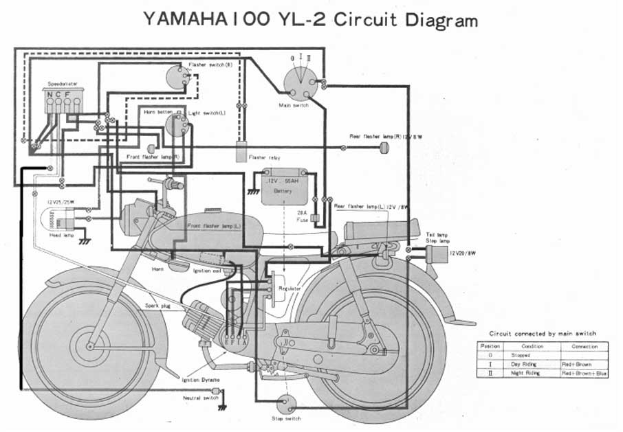 let makan makan 100cc yamaha yl 2 rh yonglimpage blogspot com Yamaha YL1 Yamaha YL1