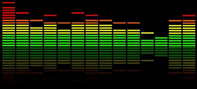 ONLY FRESH & BEST ElectoHouse/Progresive/VocalHouse/Dance/Club