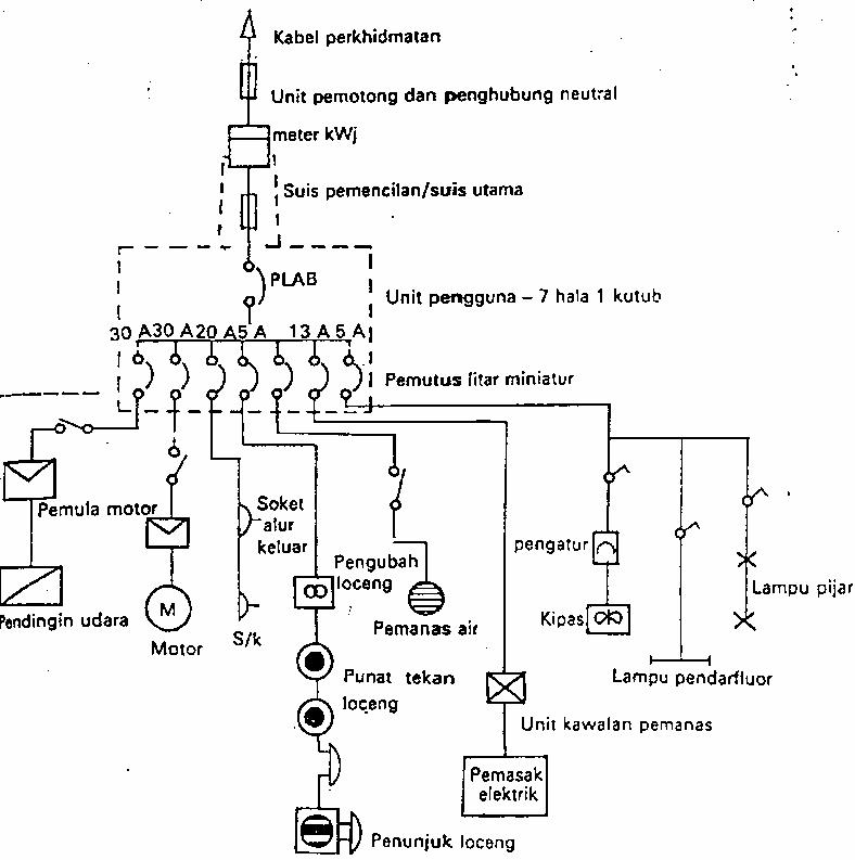 Spekman panduan merekabentuk pendawaian elektrik di rumah rajah 3 contoh gambar rajah skematik bagi pelbagai litar akhir ccuart Choice Image