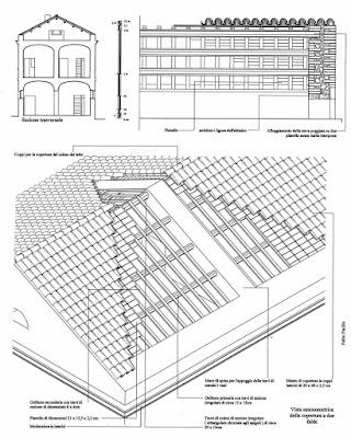 Architettura ingegneria tetto ad orditura semplice for Inquadratura del tetto del padiglione