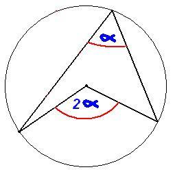 Matematicas Maravillosas: Angulo del Centro y Angulo Inscrito