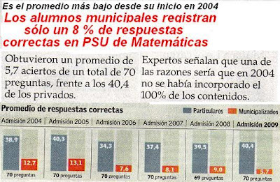 Dorable La Moral De La Hoja De Respuestas Historia De Matemáticas ...