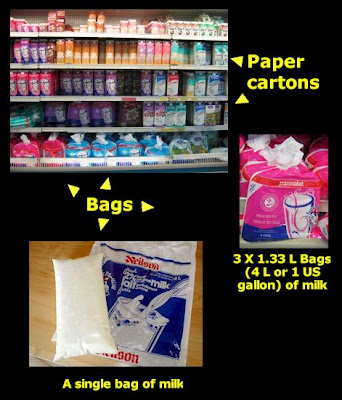 All Three Put Together Is 4 Litres 1 Us Gallon Of Milk Which Means That One Bag Equal To 33 L Or Quarts