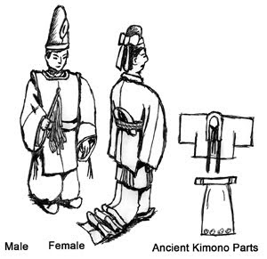 ancient israel clothing