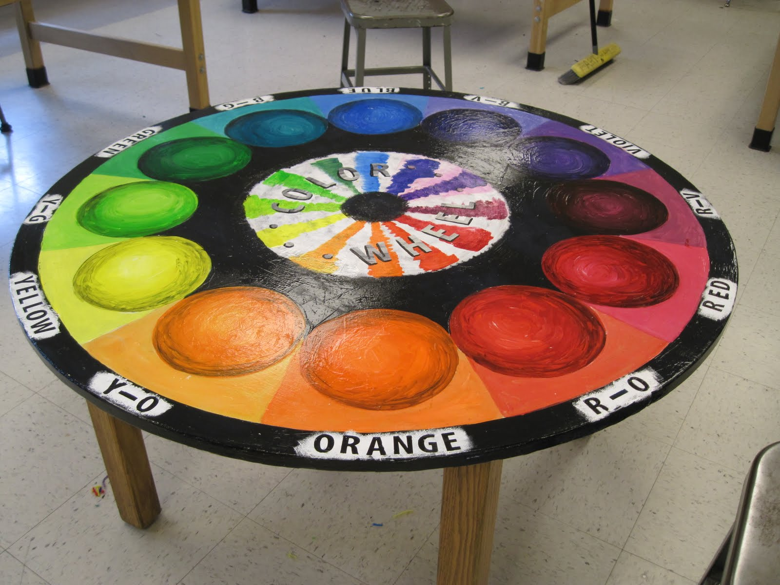 There S A Dragon In My Art Room Color Wheel Table