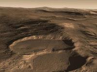 επιφάνεια του Αρη