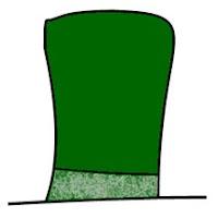 seis sombreros para pensar, bono, sombrero verde