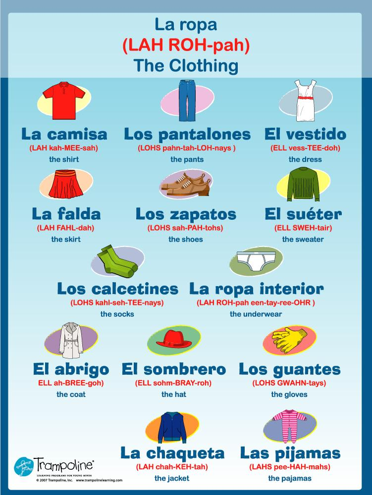 hola clothing items in spanish. Black Bedroom Furniture Sets. Home Design Ideas