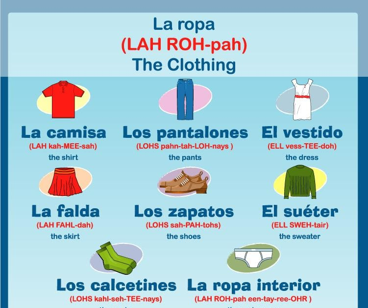 Learn Basic Spanish Vocabulary from lists of common ...
