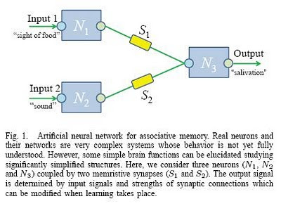 Associative Memory neural net