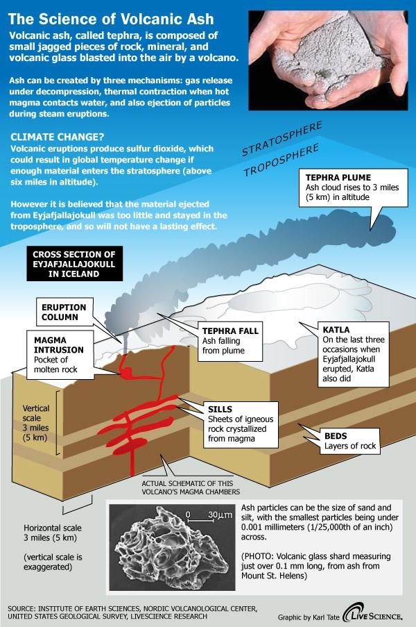 Betapa bahayanya bila sampai terhirup secara langsung abu vulkanik