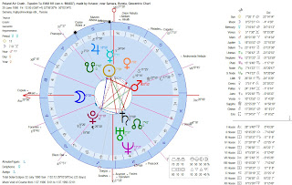 Poland Plane Crash Release Date Astrology Geocentric Chart