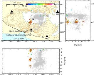 Eyjafjallaj%C3%B6kull+2nd+eruption+-+location+-+latitude+longitude