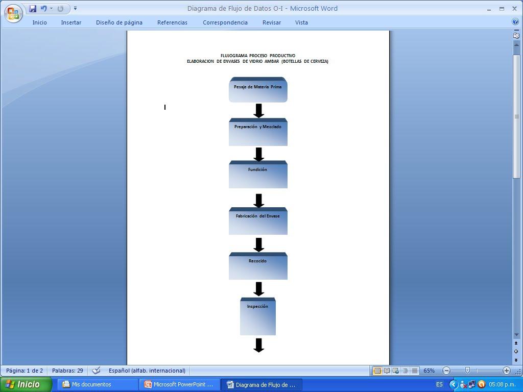Owens illinois diagrama de flujo diagrama de flujo ccuart Images