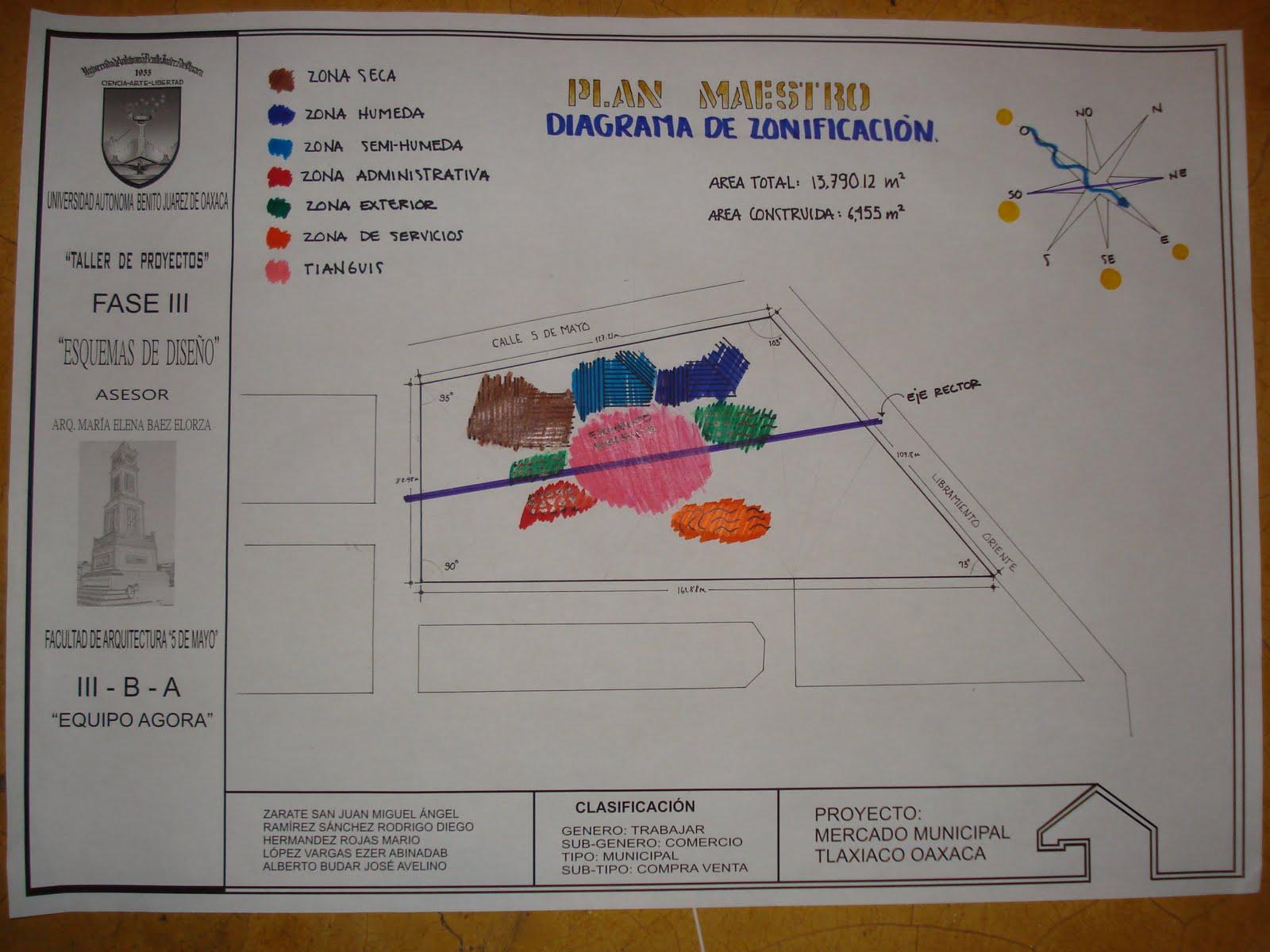 Dise O Arquitect Nico De Un Mercado Municipal En Tlaxiaco