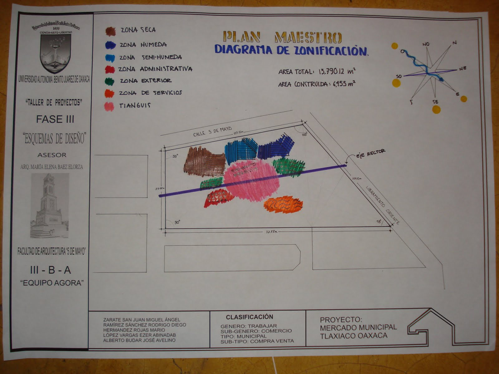 Dise o arquitect nico de un mercado municipal en tlaxiaco for Biblioteca programa arquitectonico