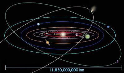 http://2.bp.blogspot.com/_C5VMt0Sqis0/TKiCXTuWjXI/AAAAAAAAFQM/RuH5F-S8vzM/s1600/solar_system.jpg
