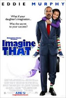 Imagine That (2009) Online Latino