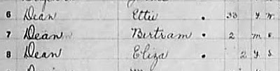 Dean family on the Carpathia passenger list of Titanic Survivors