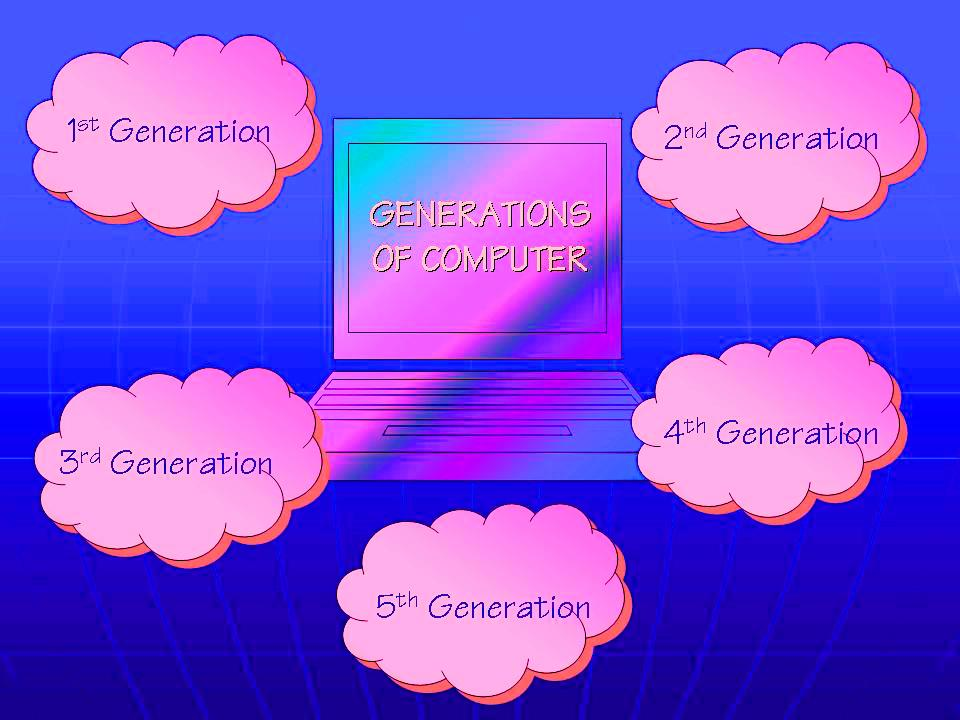 Generations of Computers Generations of Computer