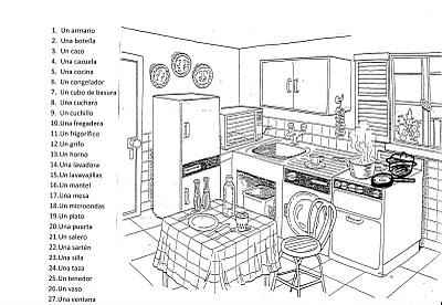 Spanish lessons fuengirola adverbios de lugar d nde for Ubicacion de la cocina