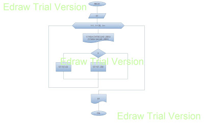 Estructuras de control diagrama de flujo ccuart Gallery