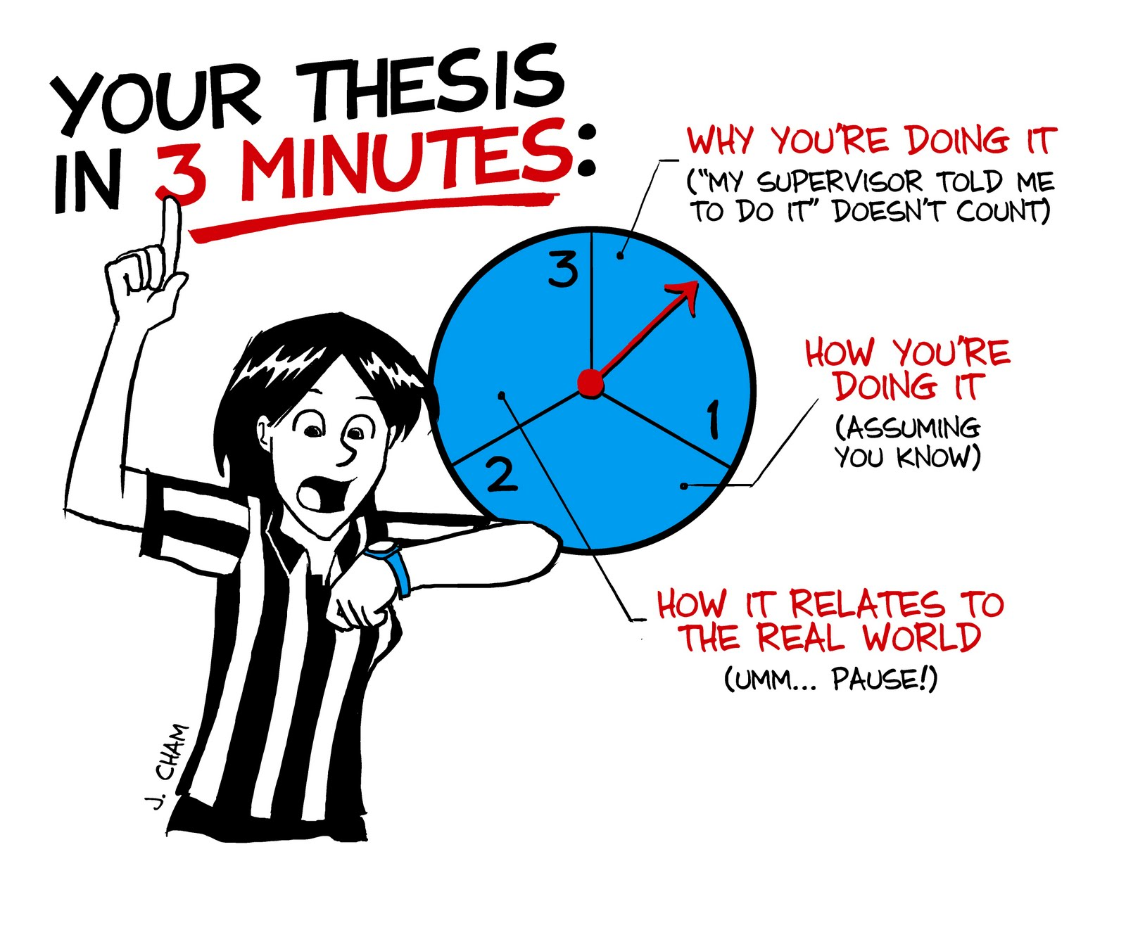 thesis list students