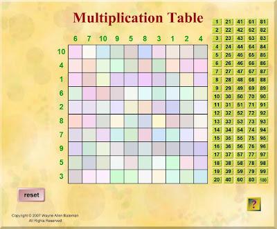 tablas de multiplicar para imprimir. las tablas de multiplicar