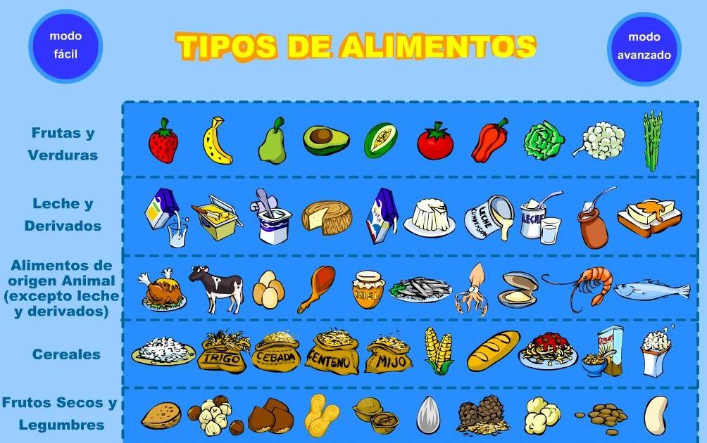 aprendemos junto a nuestro alumnado tipos de alimentos