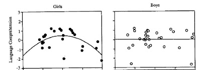 <b>1992</b> --- graphs showing