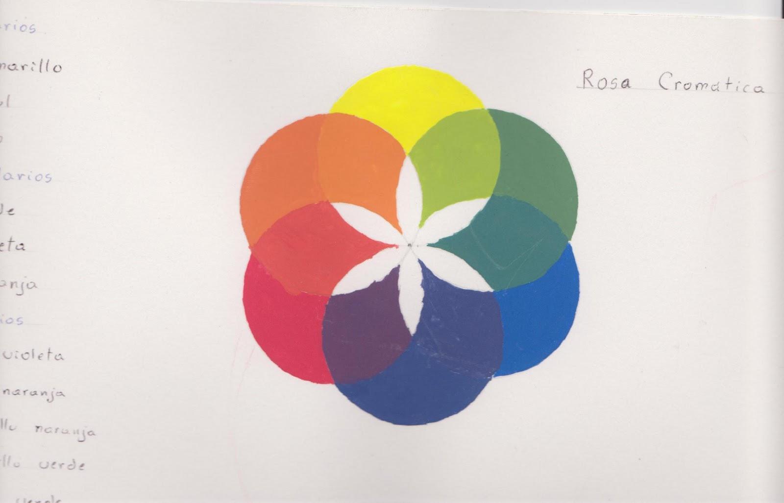 Dibujo de rosa cromatica para pintar - Imagui