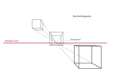 E7 BB 98 E7 94 BB together with 2 also Cc Fine Arts Drawing additionally Drawing Basics One Point Perspective Or in addition Primer. on 2 point perspective drawing basics