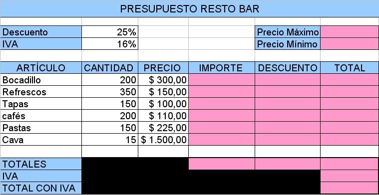 Primero huerto 2010 cuarto abril 2010 - Presupuesto para montar un bar ...