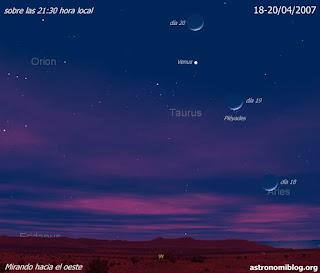 La Luna, las Pléyades y Venus los días 18-20/4/2007