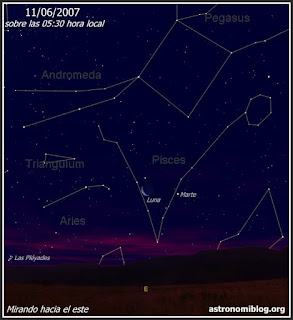 La Luna, Marte y Aries el 11/06/2007