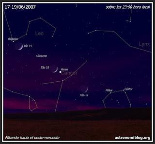 La Luna, Venus y Saturno 17-19/06/2007