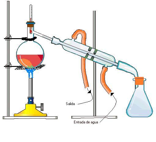 Gartenzelt 3 4 M : Análisis químico usc