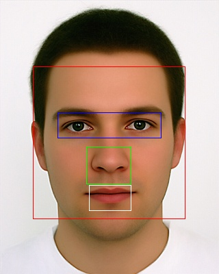 how to detect face in image