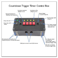 CP1005: Countdown (Pre)-Trigger Timer Control Box (with detail labels)